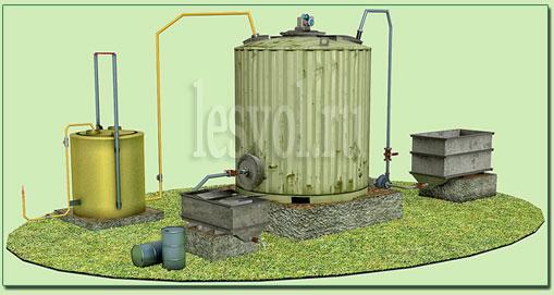 Комплекс для утилизации навоза
